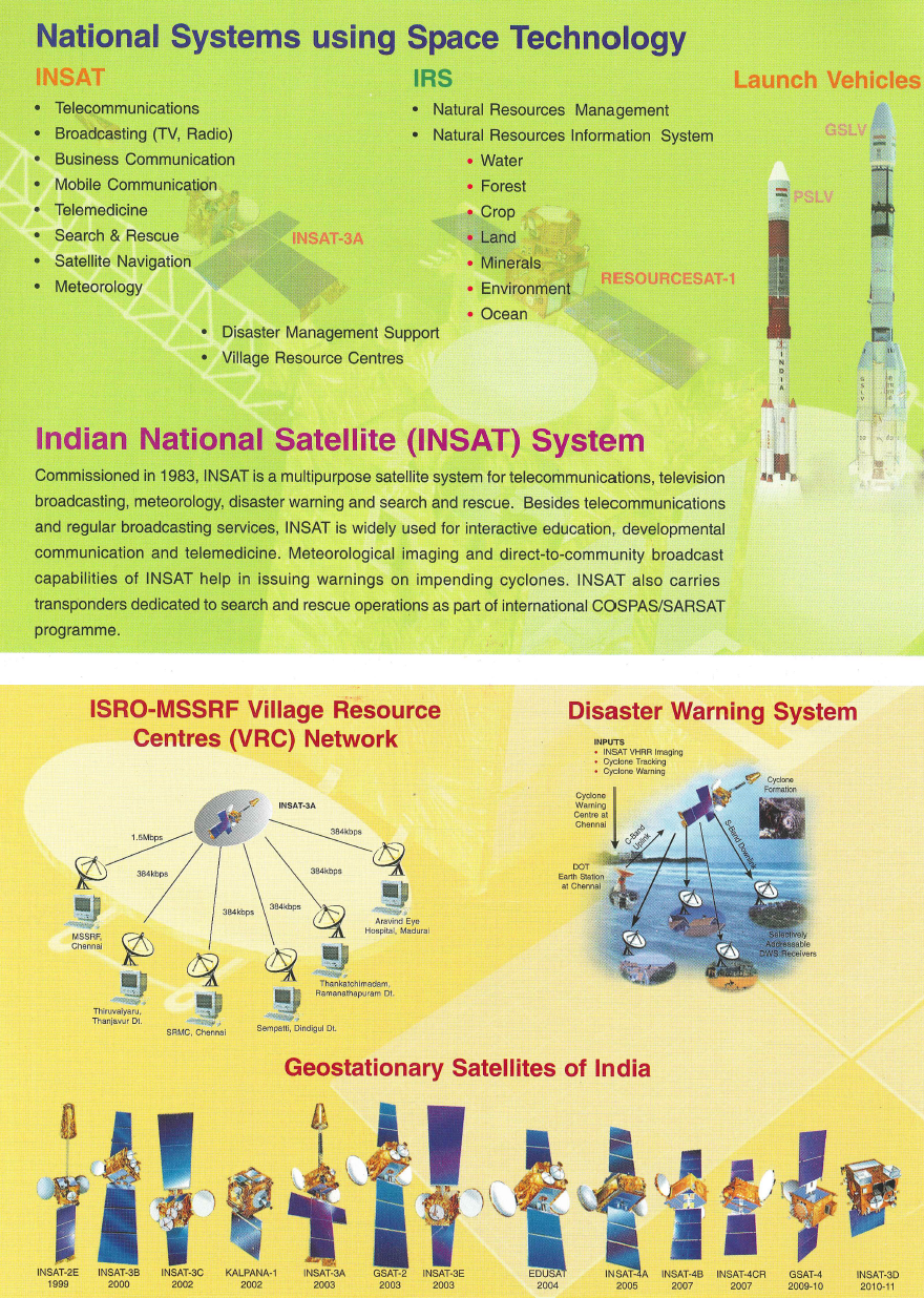 essay on indian space research programme