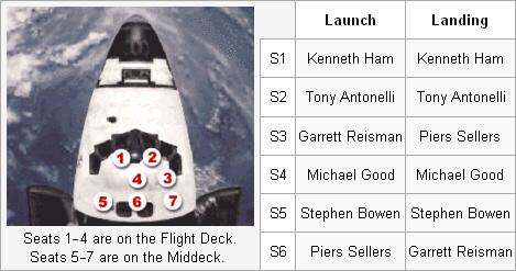 Shuttle Seat Assignments